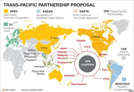 Trans-Pacific Strategic Economic Partnership Agreement