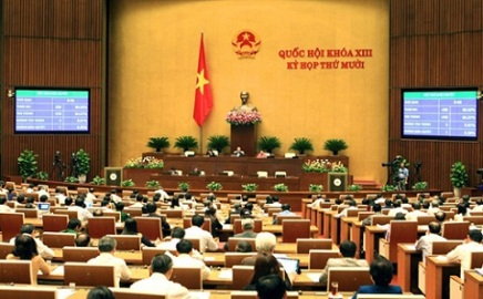 Civil Transactions under the new Civil Code 2015 – Vietnam Law Insight